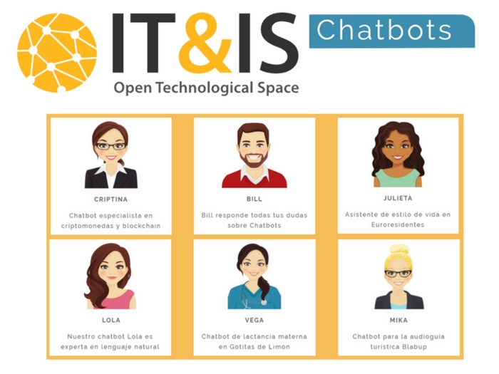 it&is-chatbots