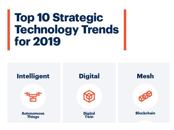 La IA dominará absolutamente las tendencias tecnológicas para 2019 según Gartner