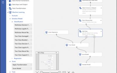 Microsoft lanza tres nuevos servicios para simplificar el proceso de machine learning