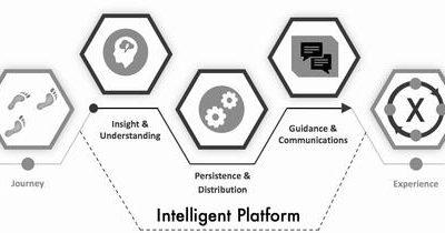 Principios de diseño UX aplicados a Chatbots
