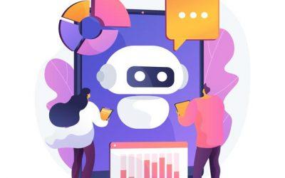 PNL en 2021 según IBM